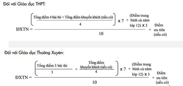 Cách tính điểm thi THPT quốc gia