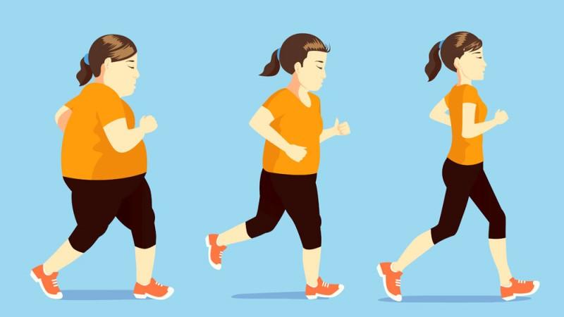 Mức tiêu thụ calo tùy theo cân nặng cơ thể